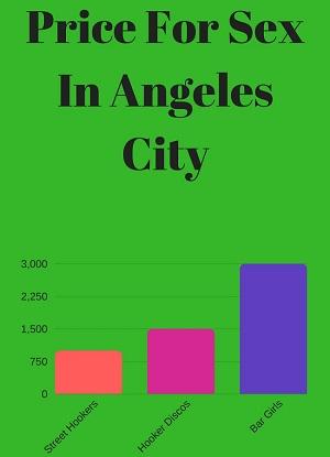 meet-ladies-night-angeles-city-seeking-foreign-men-sex